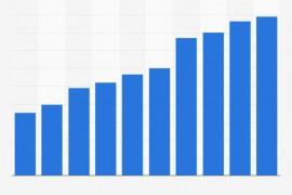 china-statistics