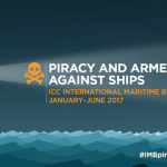 IMB: 87 incidents of maritime piracy in first half of year