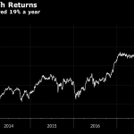 Top Norway Fund Manager Is Betting on Rigs for 200% Return