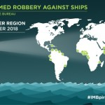 Record-low hijackings yet danger persists in Gulf of Guinea