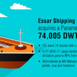 Essar Shipping acquires Panamax vessel of 74,005 DWT